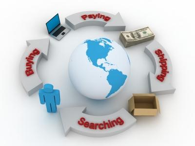 e-ticaret-siteleri